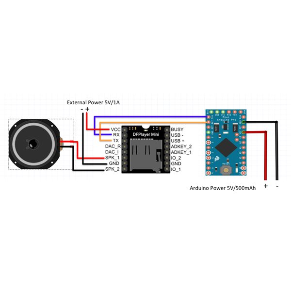 DFPlayer Mini MP3 Player Module For Arduino on arduino speaker circuit